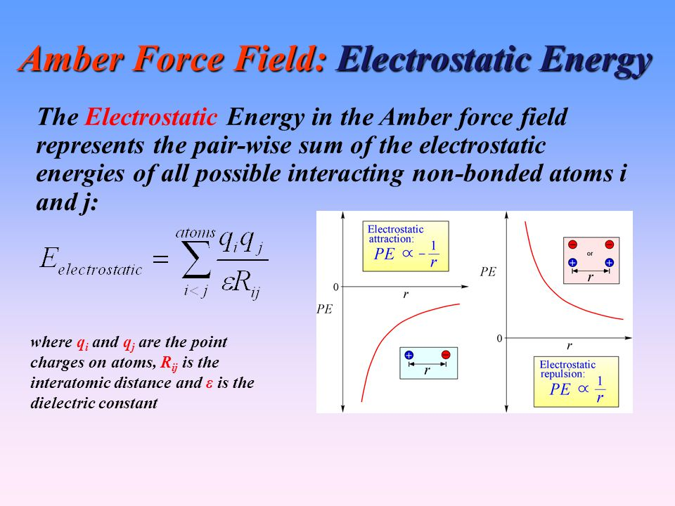 Amber Force Field: Electrostatic Energy