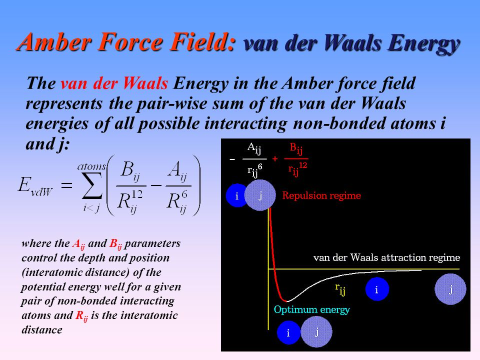 Amber Force Field: van der Waals Energy
