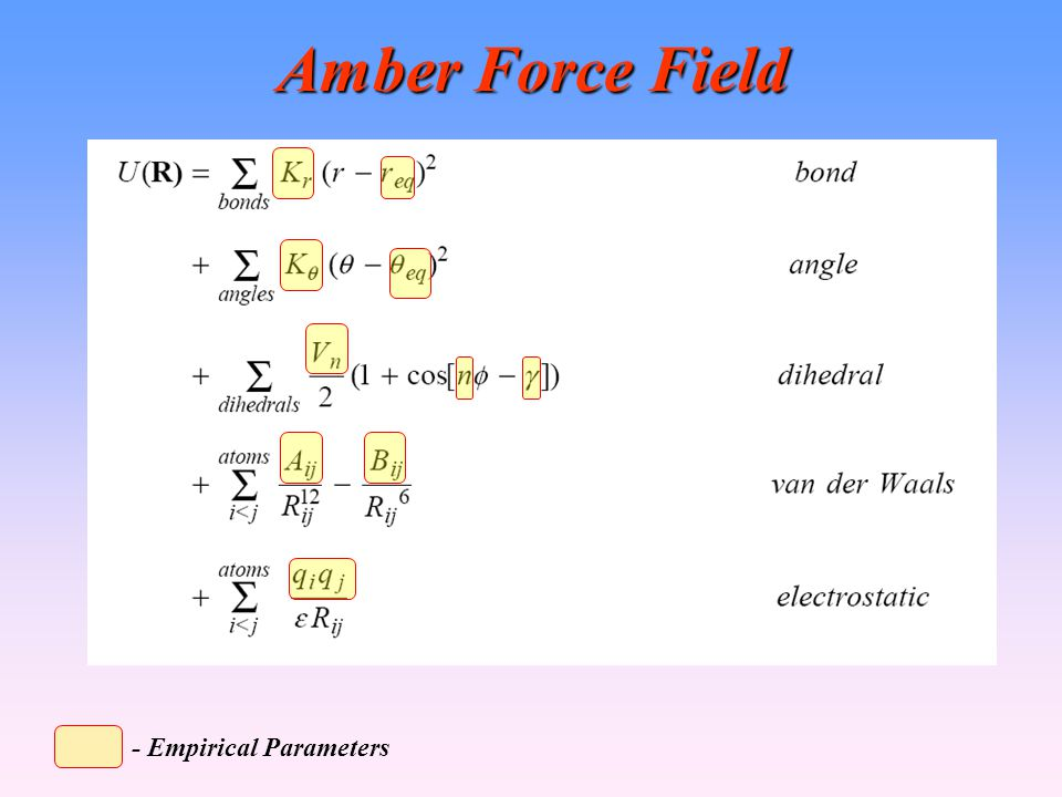 Amber Force Field - Empirical Parameters