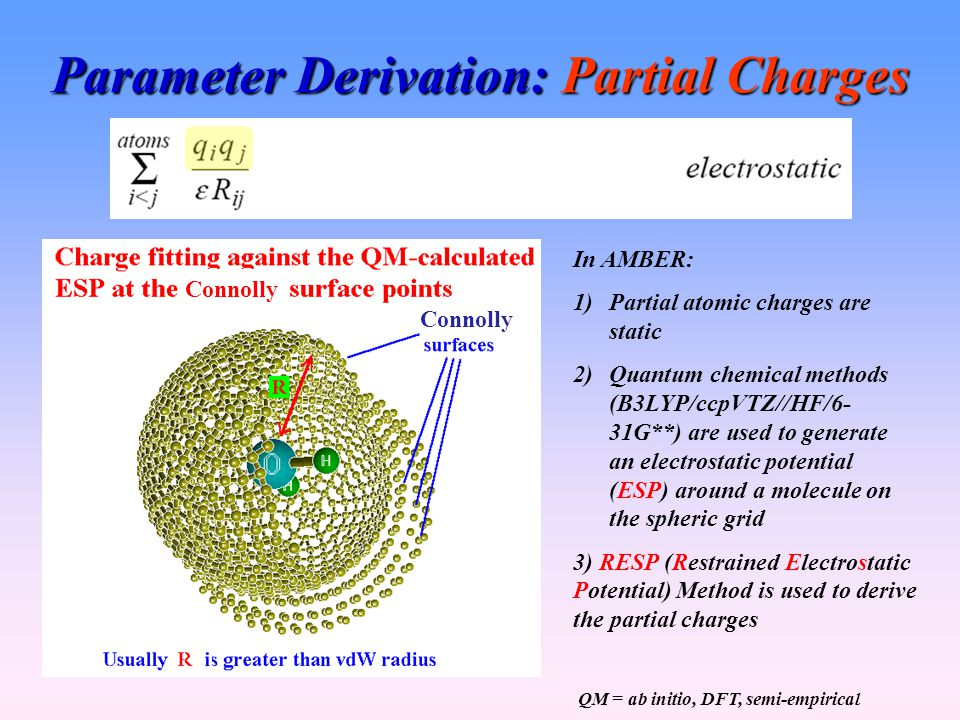 Parameter Derivation: Partial Charges