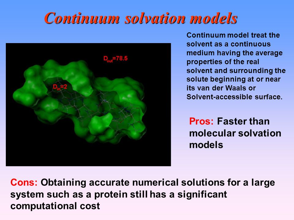 Continuum solvation models