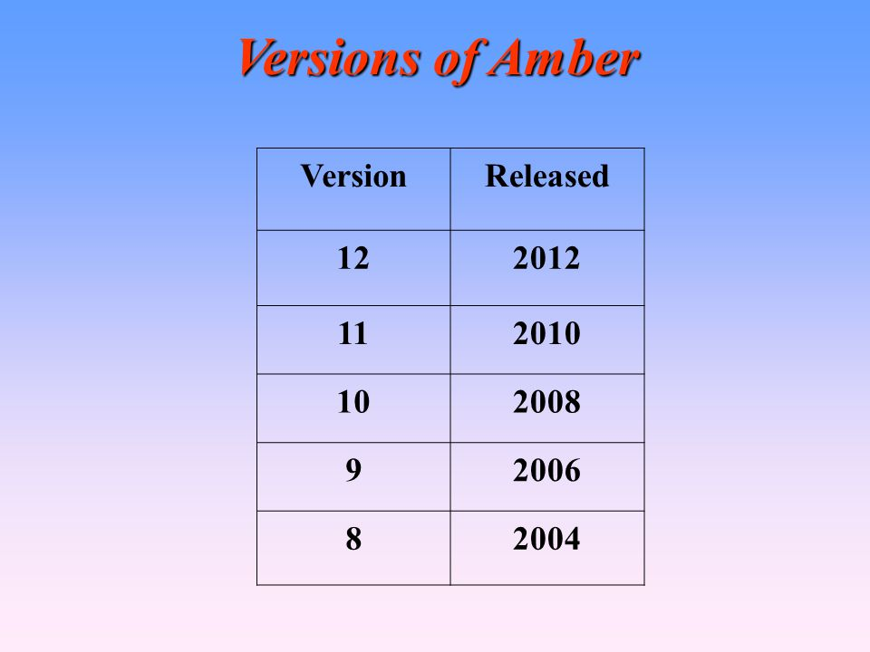 Versions of Amber Version Released 12 2012 11 2010 10 2008 9 2006 8