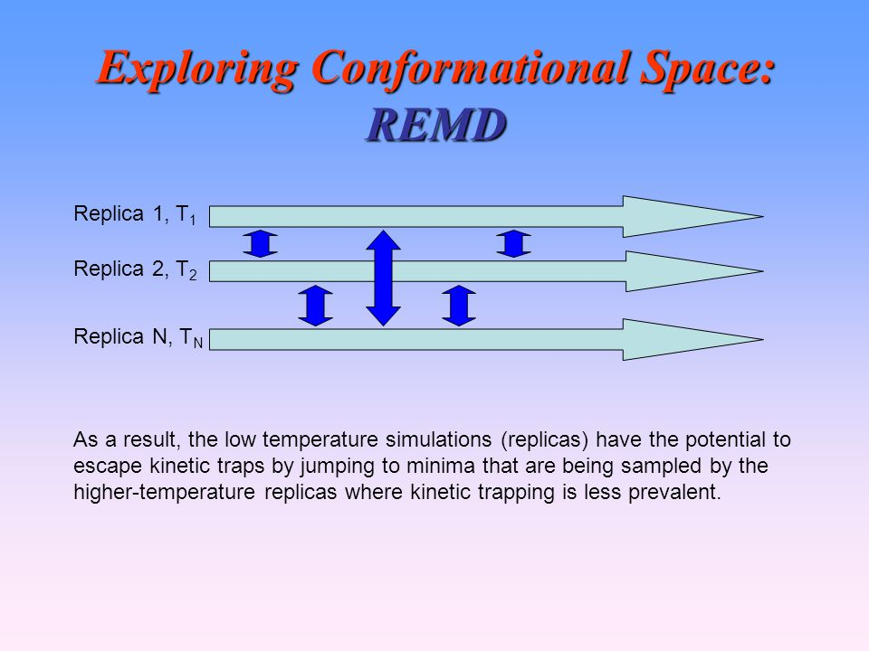 Exploring Conformational Space: REMD
