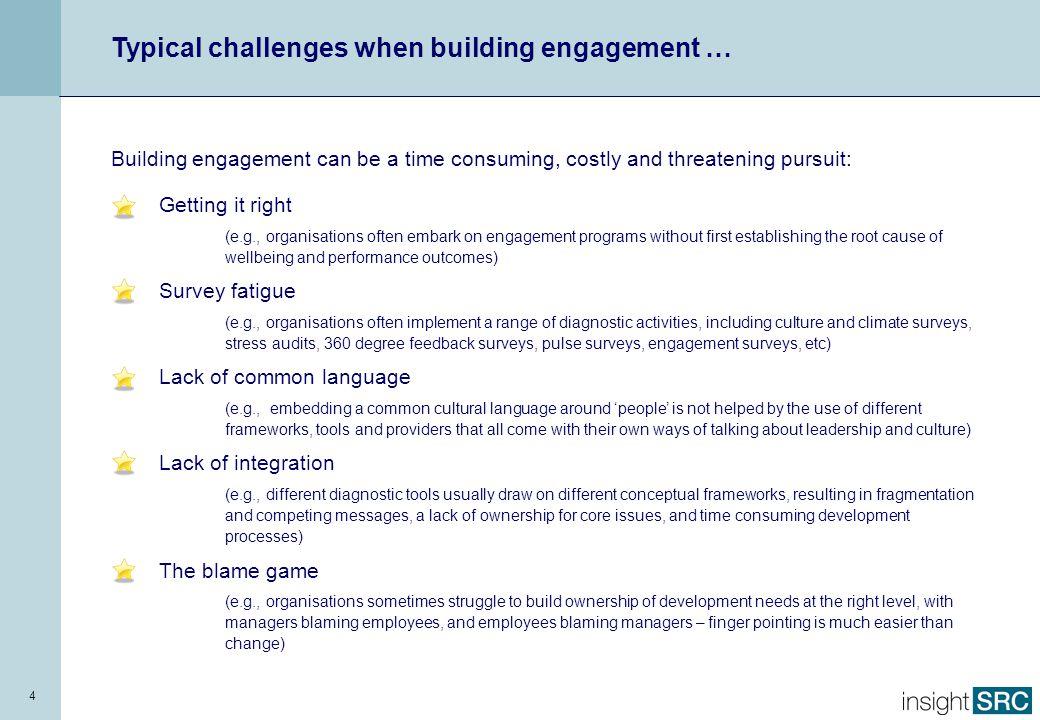 Using organisational health as an integrative framework …