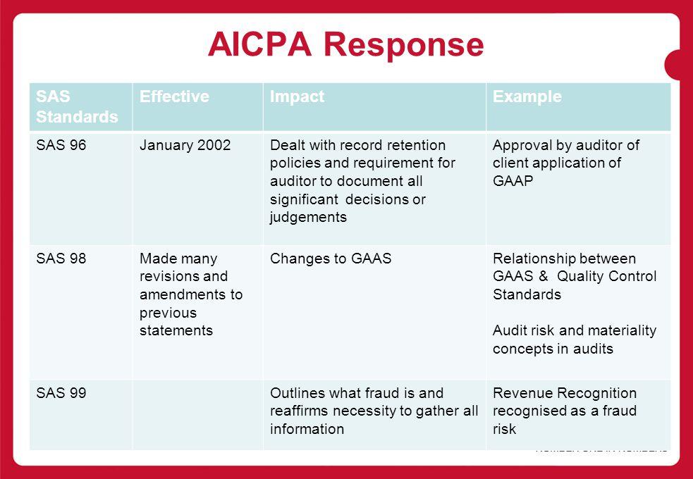 AICPA Response SAS Standards Effective Impact Example SAS 96