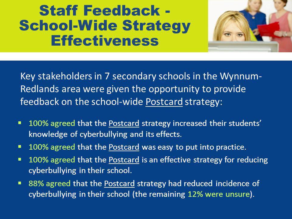 Staff Feedback - School-Wide Strategy Effectiveness
