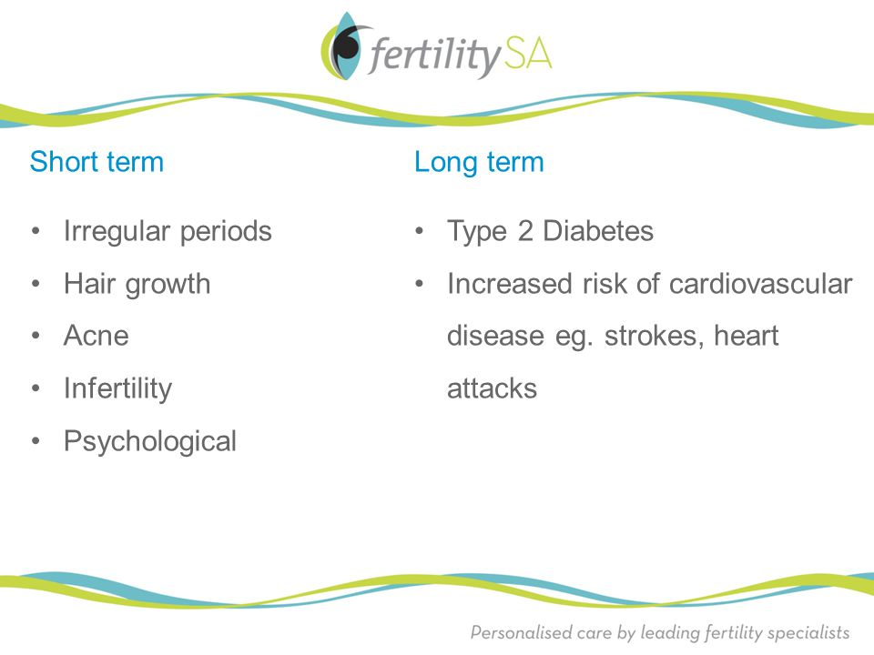 Short term Long term. Irregular periods. Hair growth. Acne. Infertility. Psychological. Type 2 Diabetes.