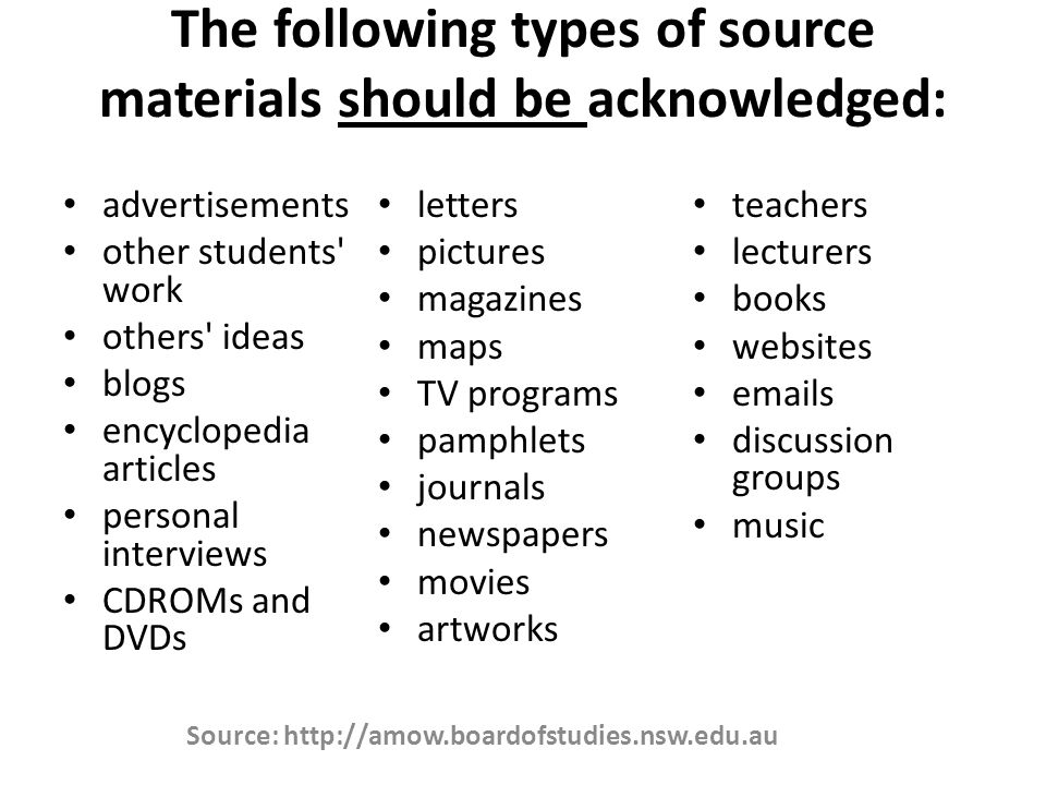 The following types of source materials should be acknowledged: