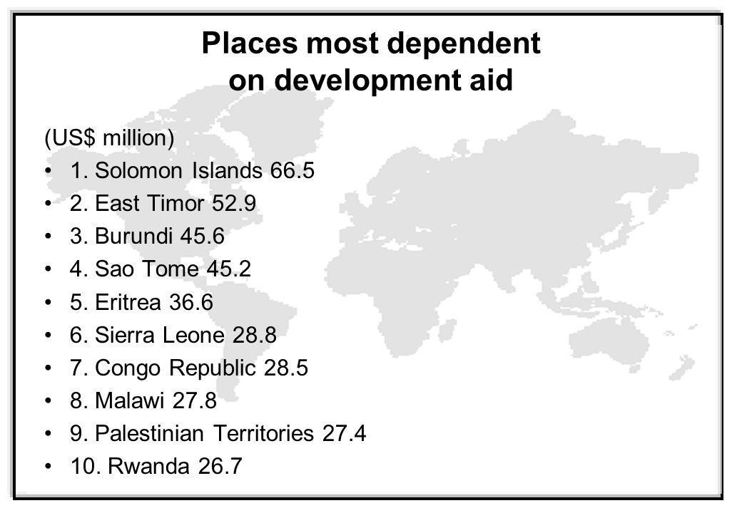 Places most dependent on development aid