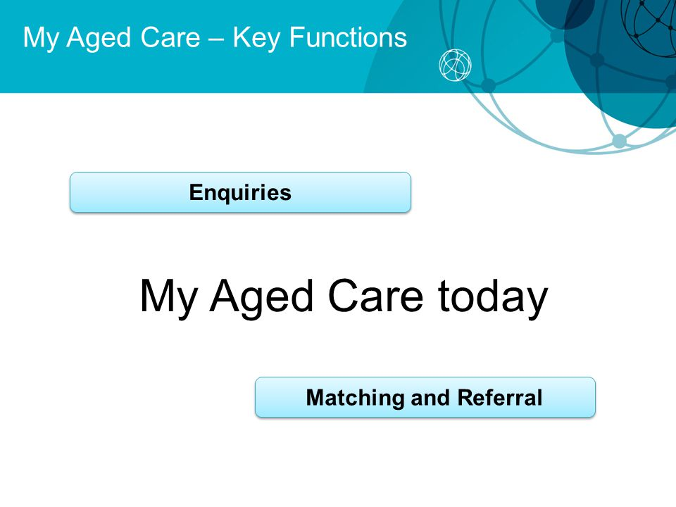 My Aged Care – Key Functions