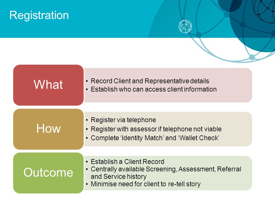 What How Outcome Registration Record Client and Representative details
