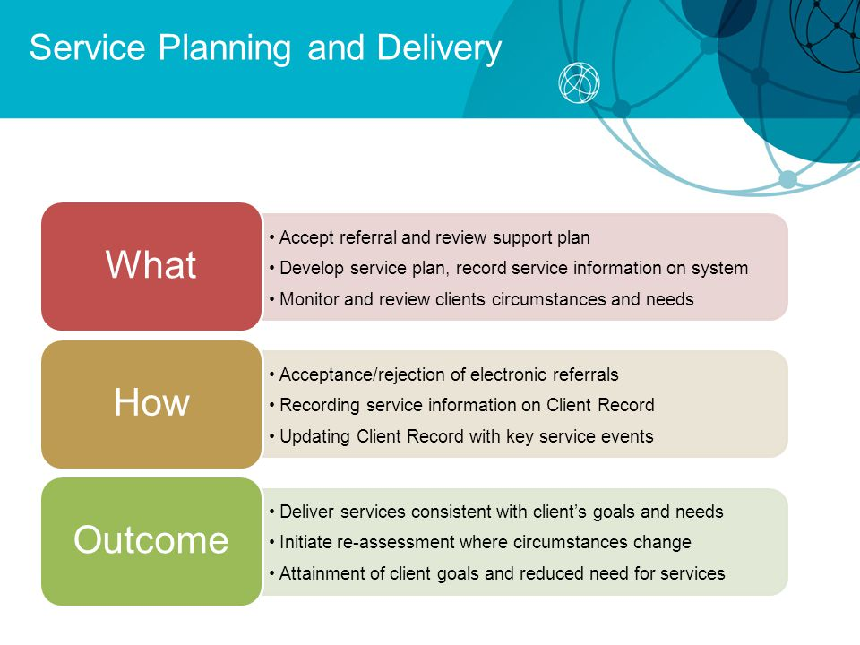 Service Planning and Delivery