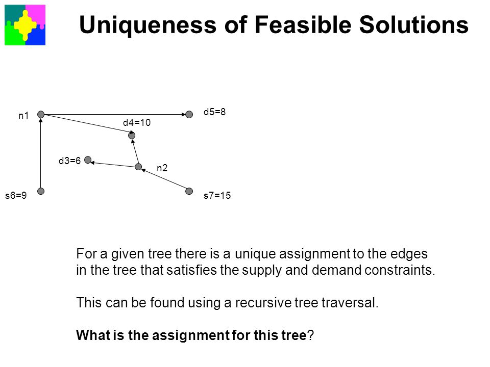 Uniqueness of Feasible Solutions
