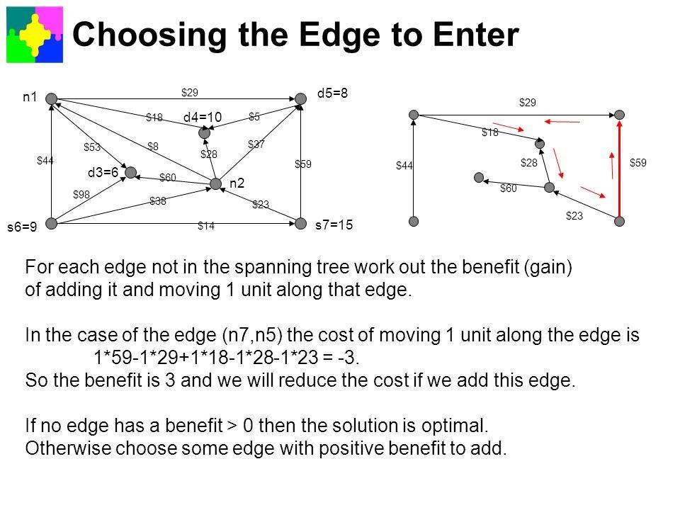 Choosing the Edge to Enter