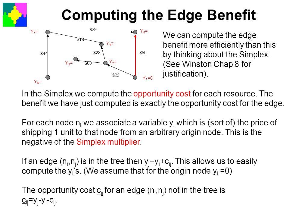 Computing the Edge Benefit