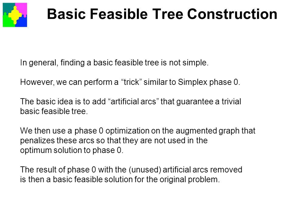 Basic Feasible Tree Construction