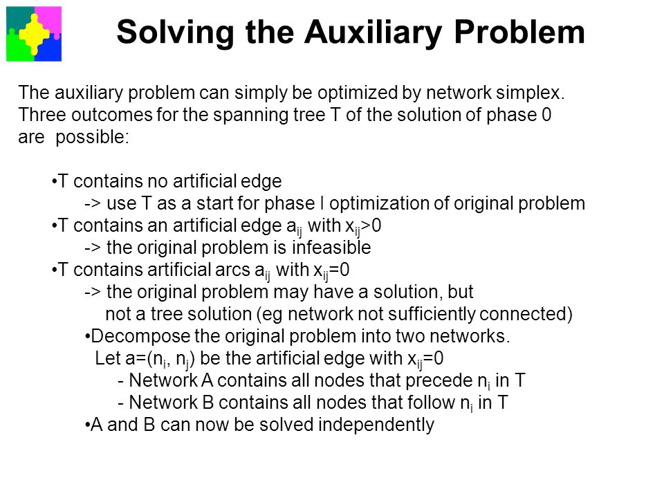 Solving the Auxiliary Problem