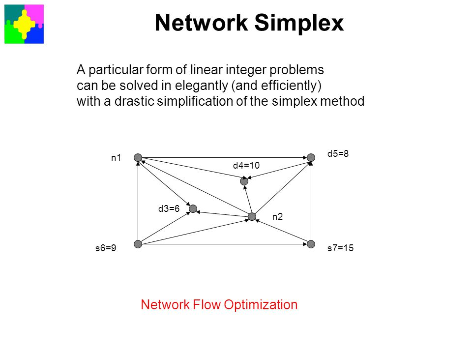 Network Simplex A particular form of linear integer problems