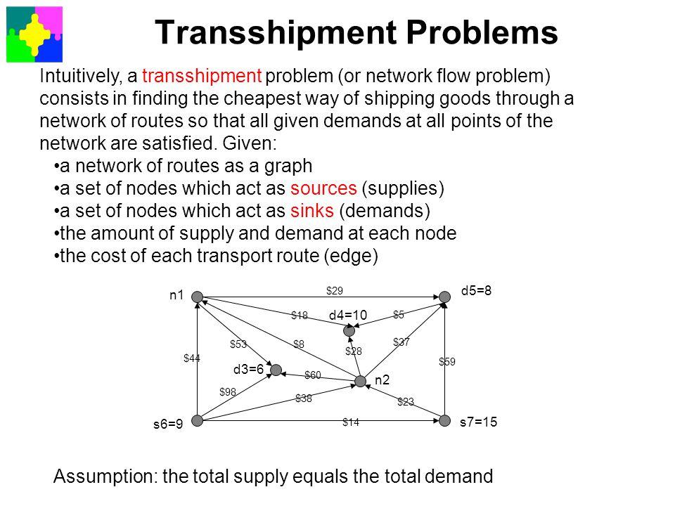 Transshipment Problems