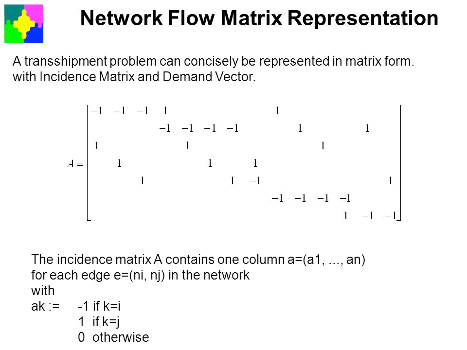 Network Flow Matrix Representation