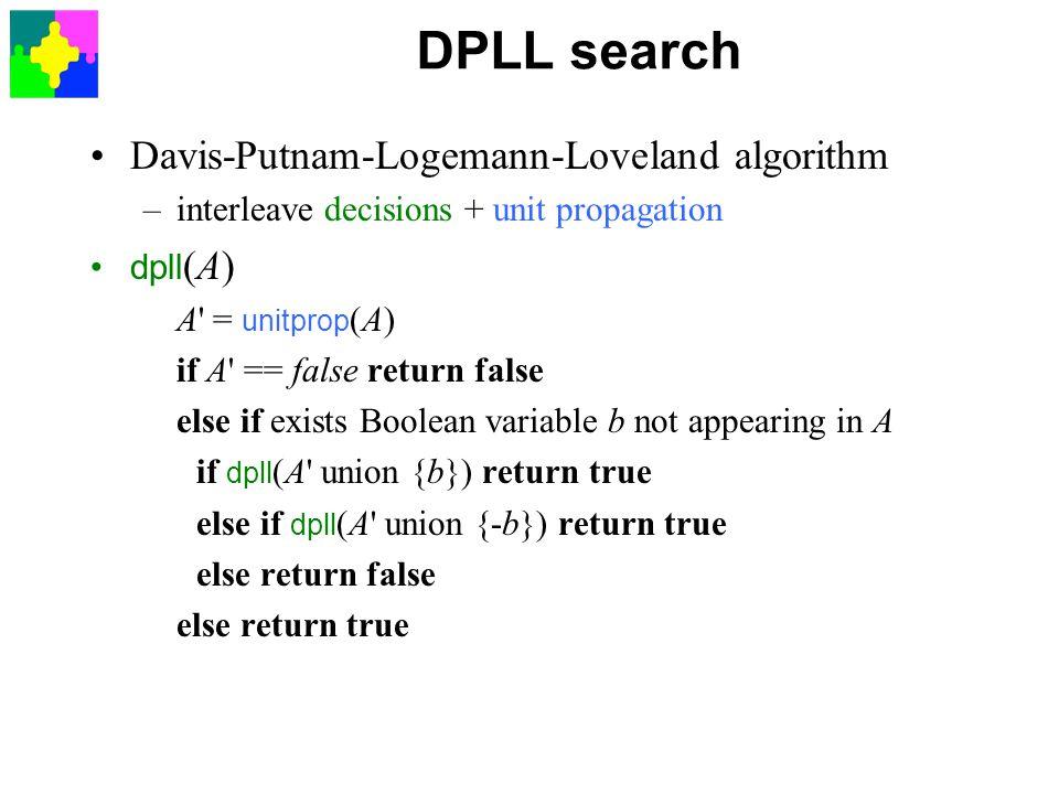 DPLL search Davis-Putnam-Logemann-Loveland algorithm