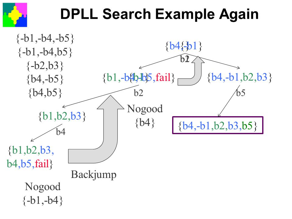 DPLL Search Example Again