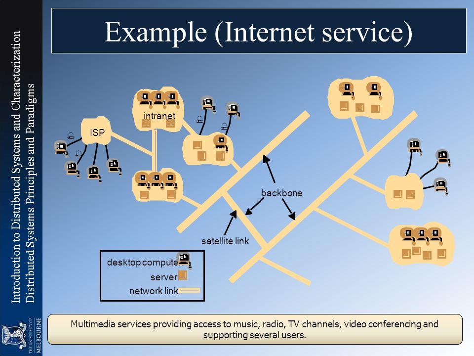 Example (Internet service)