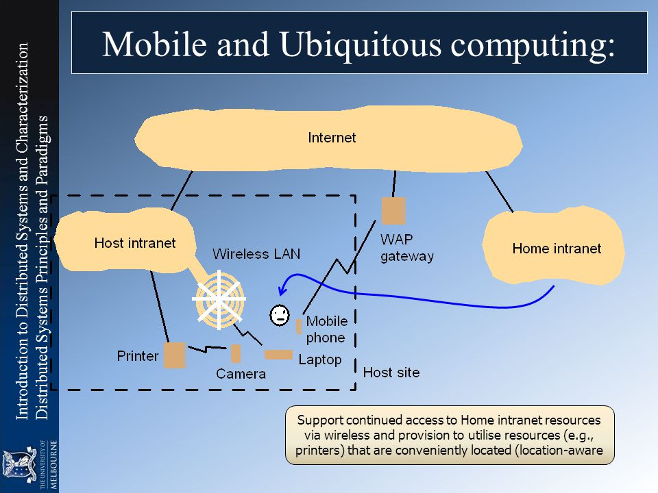 Mobile and Ubiquitous computing: