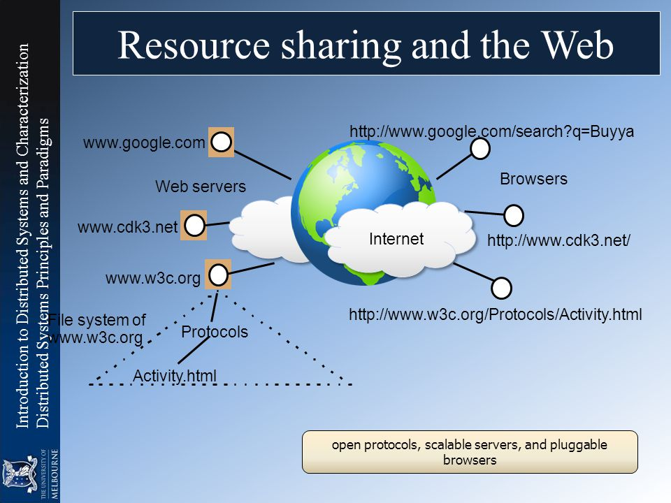 Resource sharing and the Web
