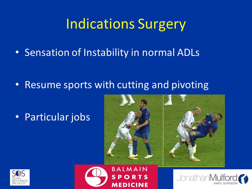 Indications Surgery Sensation of Instability in normal ADLs