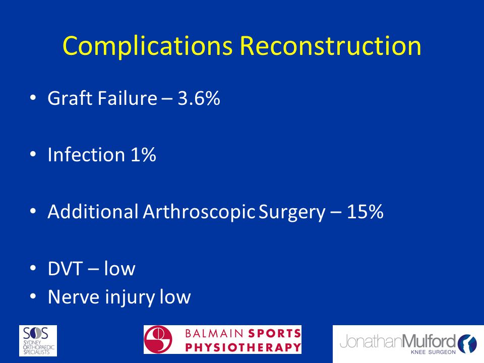 Complications Reconstruction