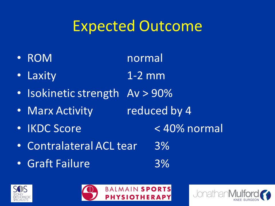 Expected Outcome ROM normal Laxity 1-2 mm