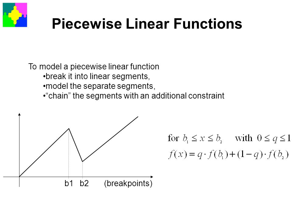 Piecewise Linear Functions