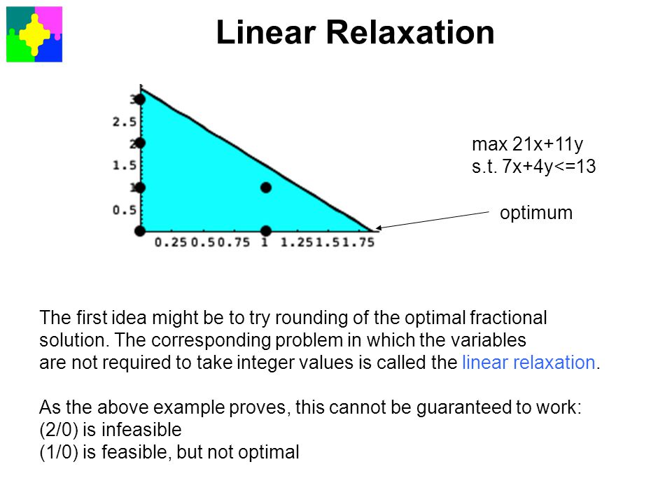 Linear Relaxation max 21x+11y s.t. 7x+4y<=13 optimum