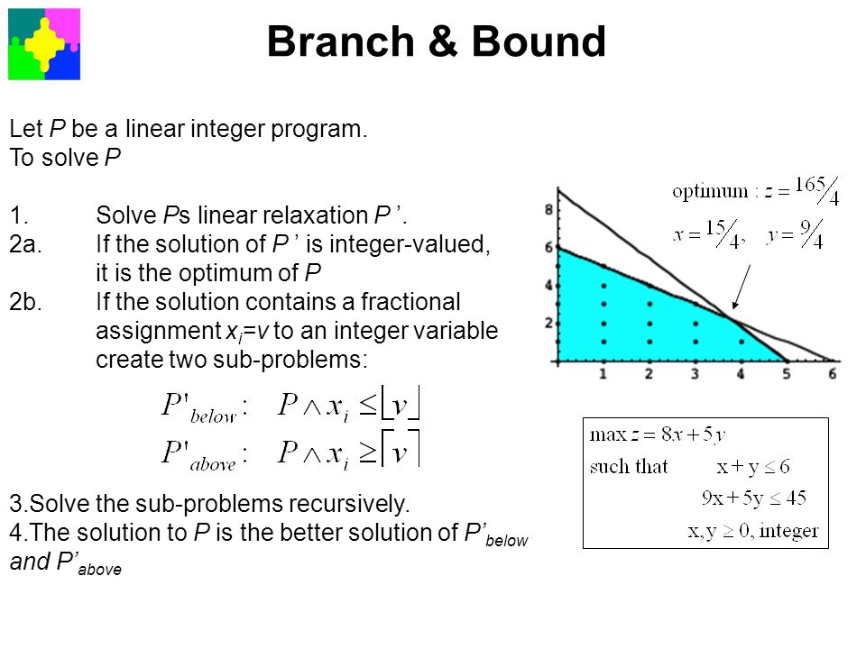 Branch & Bound Let P be a linear integer program. To solve P