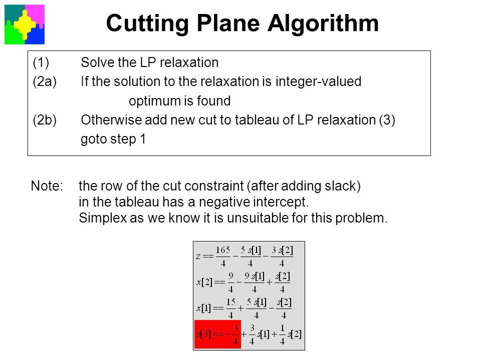 Cutting Plane Algorithm