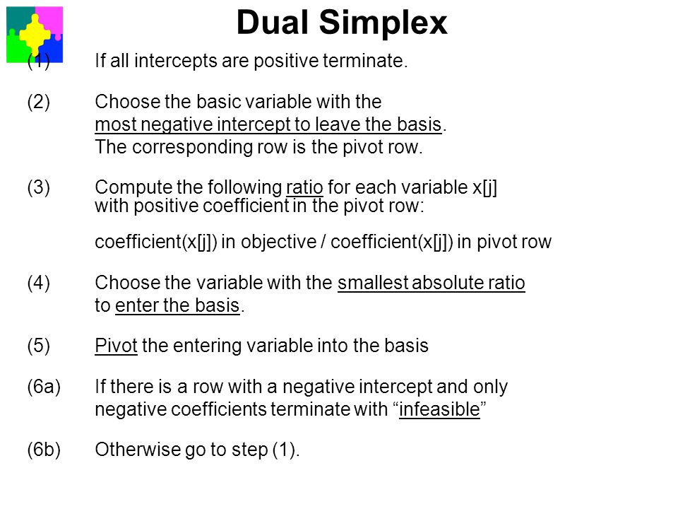 Dual Simplex (1) If all intercepts are positive terminate.