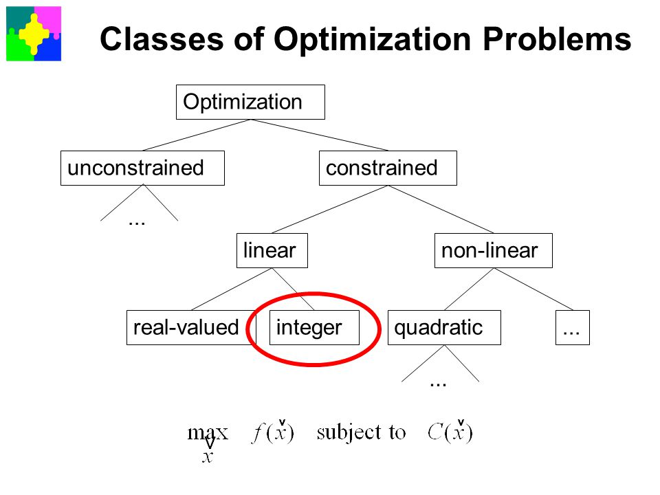 Classes of Optimization Problems