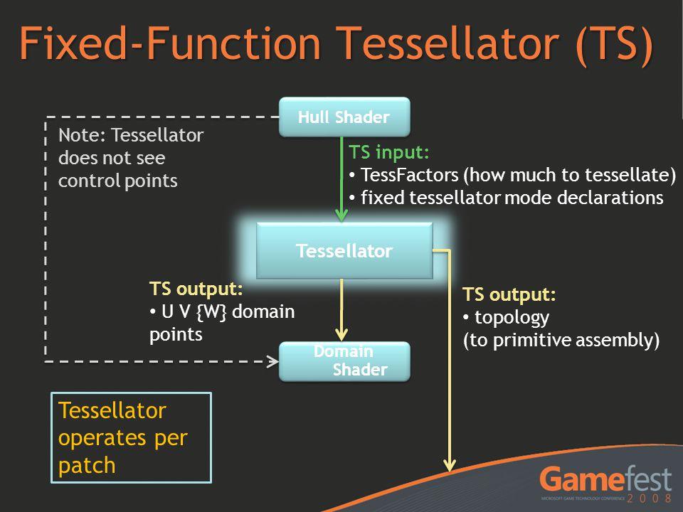 Fixed-Function Tessellator (TS)