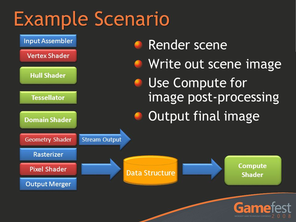 Example Scenario Render scene Write out scene image