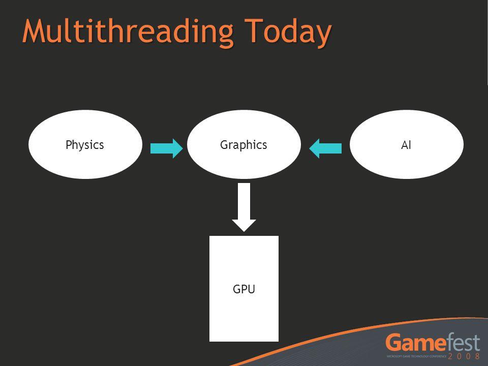 Multithreading Today Physics Graphics AI GPU