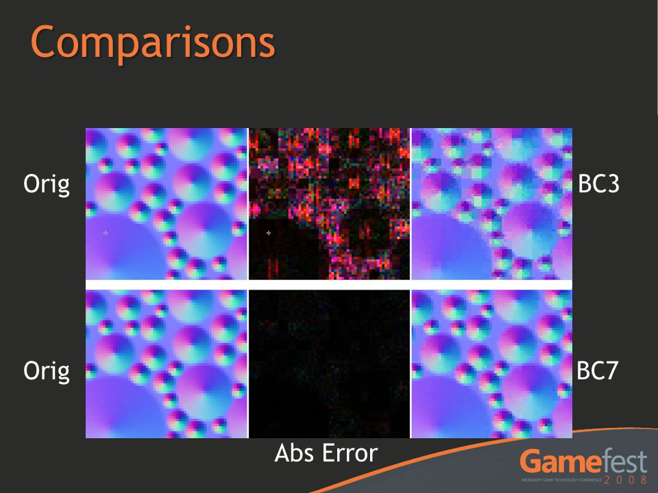 Comparisons Orig BC3 BC7 Abs Error