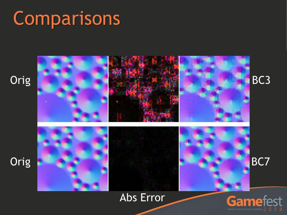 Comparisons Orig BC3 BC7 Abs Error