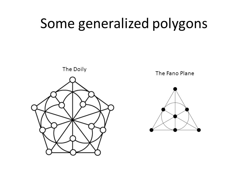 Some generalized polygons