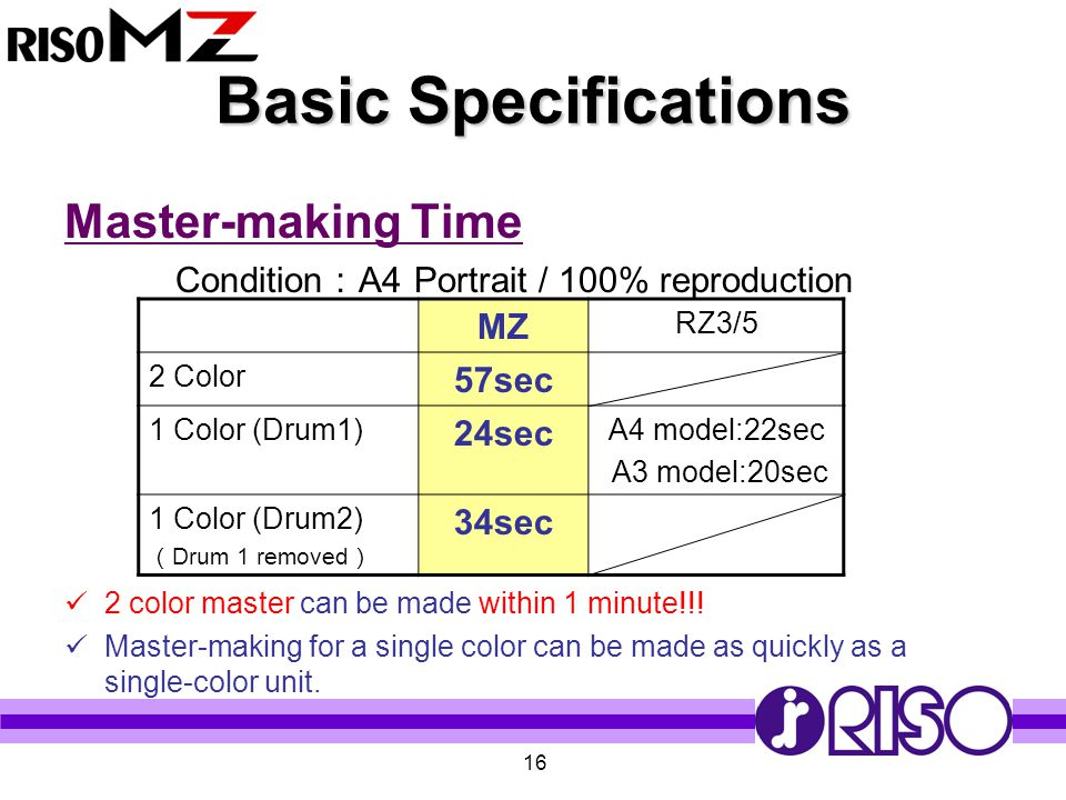 Basic Specifications Master-making Time MZ 57sec 24sec