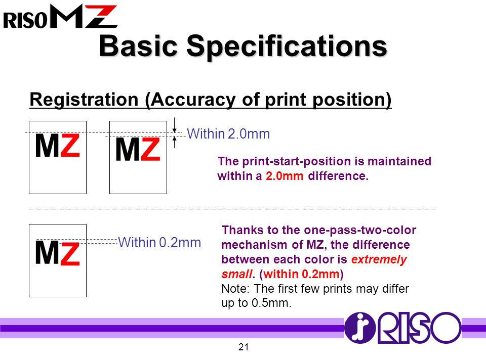 M Z M Z M Z Basic Specifications
