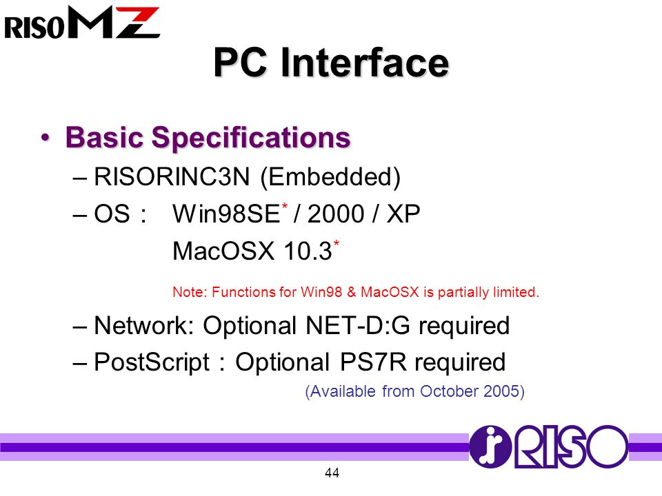 PC Interface Basic Specifications RISORINC3N (Embedded)
