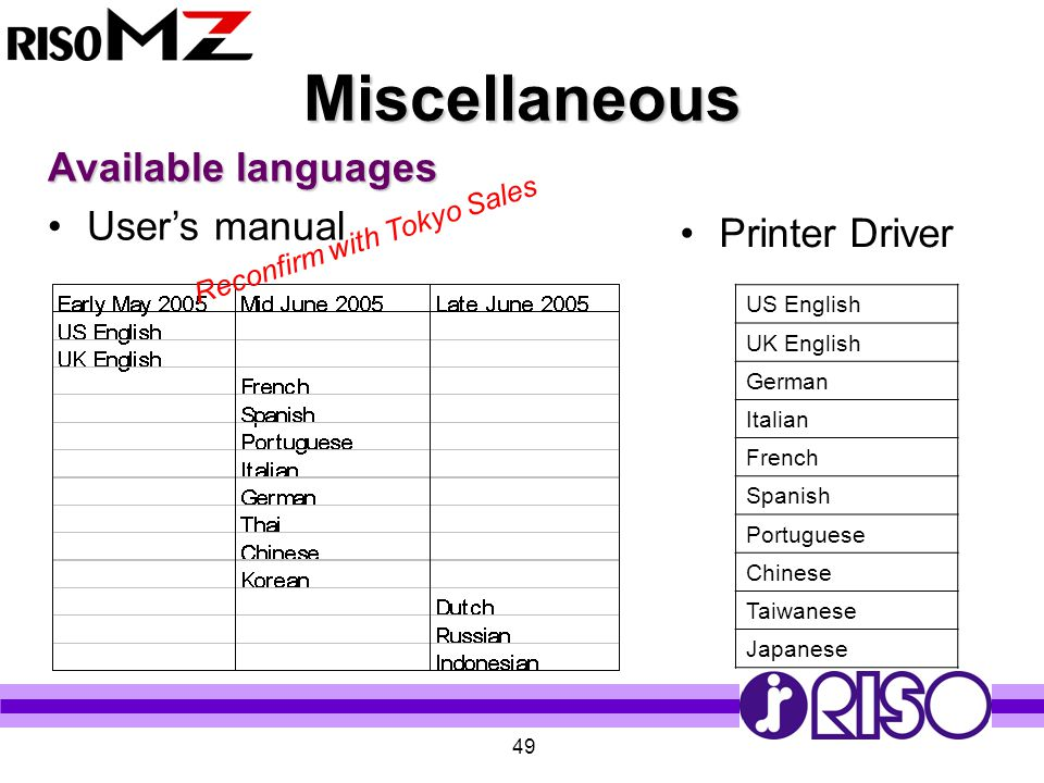 Miscellaneous Available languages User's manual Printer Driver