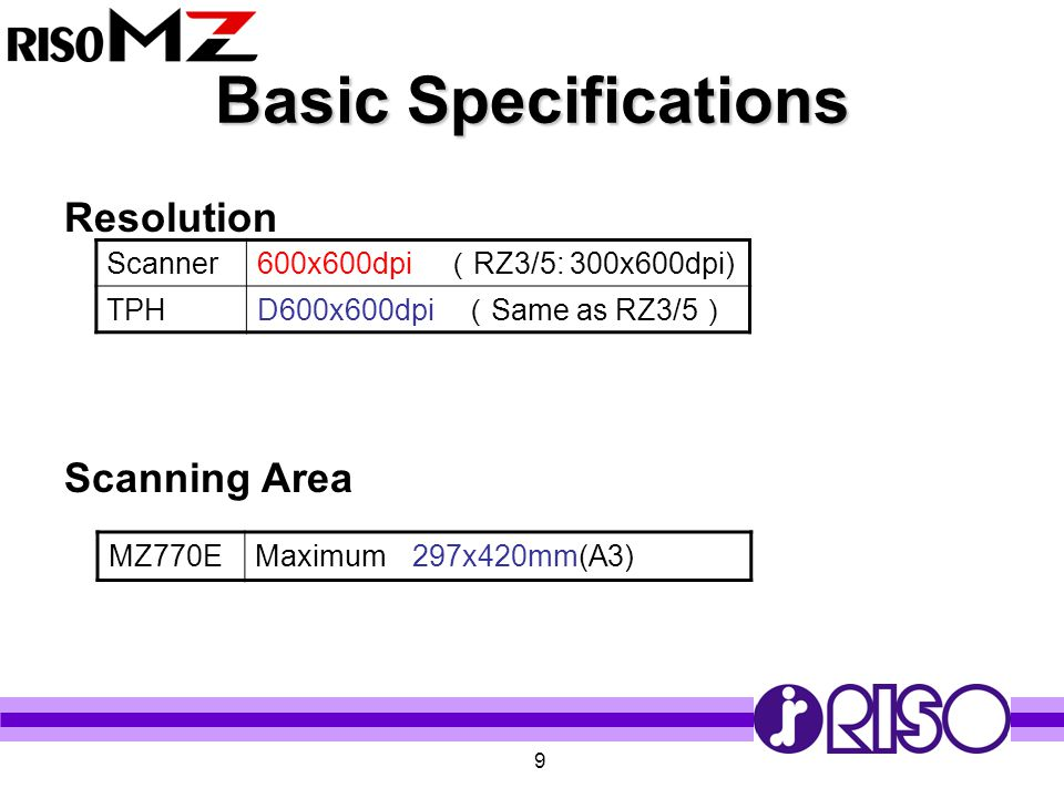 Basic Specifications Resolution Scanning Area Scanner