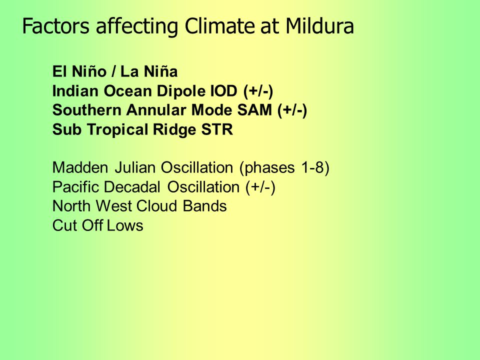 Factors affecting Climate at Mildura
